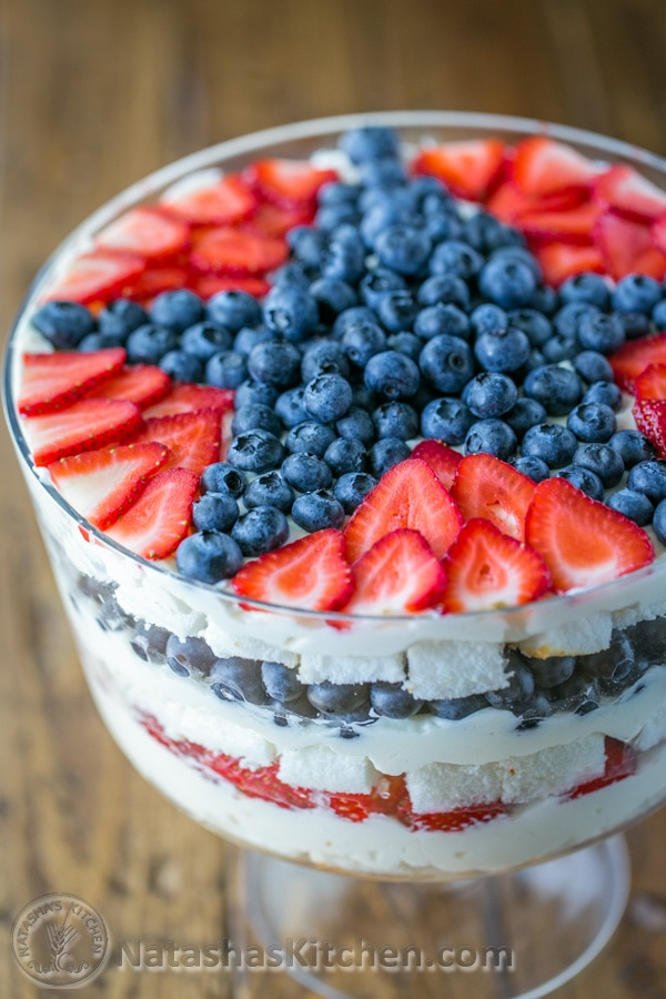 Celebrate the 4th of July (and all of your American Patriotic holidays) with these amazing, easy to make treats and desserts.