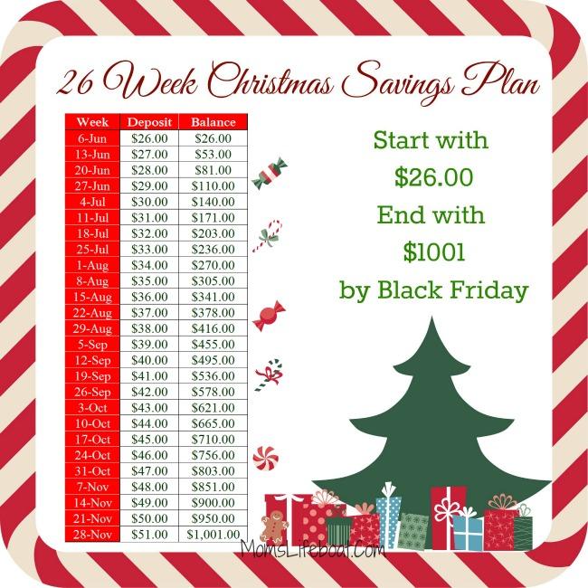 26 week christmas savings