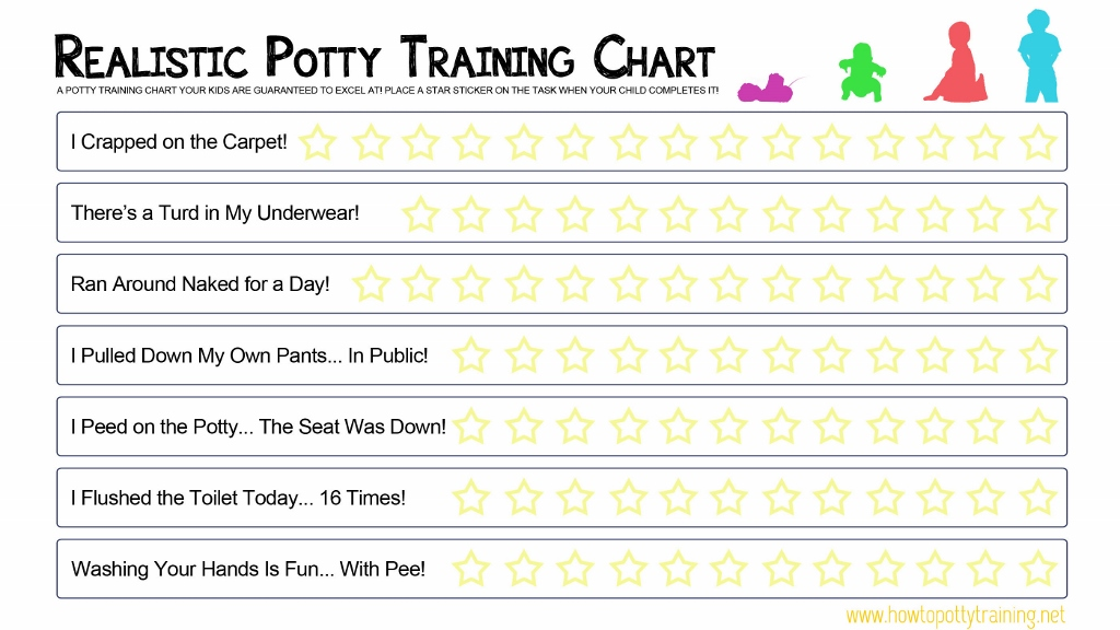 Potty-Training-Chart | Moms With Tots