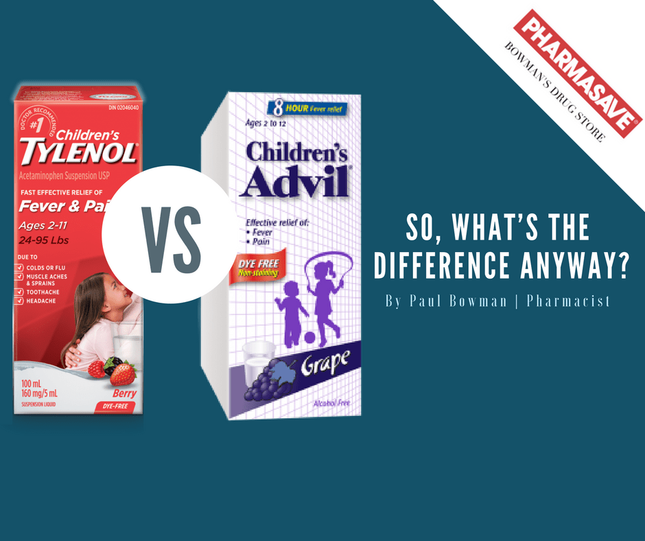 Tylenol vs Advil: So what's the difference anyway?   By ...