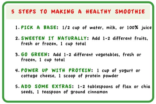 10 Healthy Green Smoothie Recipes @katieserbinski