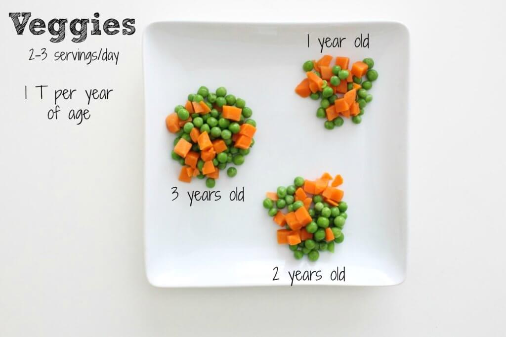 Veggies: 2 to 3 servings per day. 1 tablespoon per year of age. Peas and carrots shown.