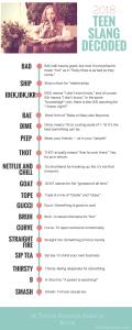 slang words 2018