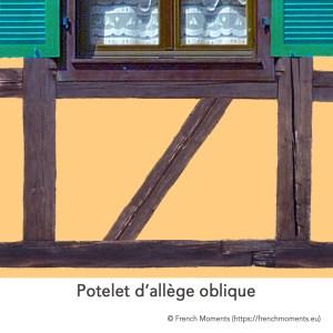 Allège d'une fenêtre. Potelet oblique, maison alsacienne © French Moments