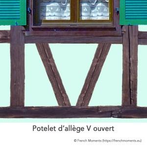 Allège d'une fenêtre. Potelet V ouvert, maison alsacienne © French Moments