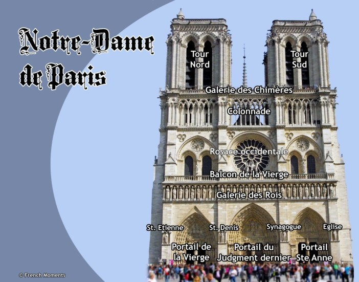 Façade de Notre-Dame de Paris © French Moments