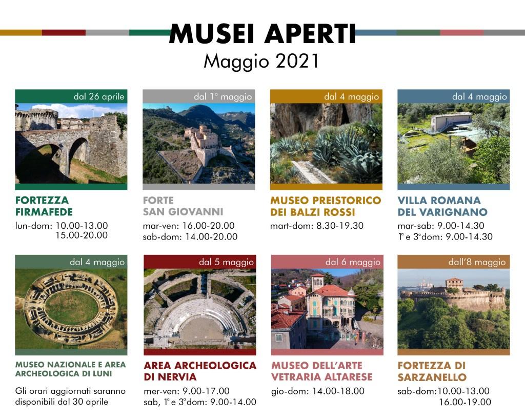 Ventimiglia: Riapertura di Musei ed Aree Archeologiche Della Direzione Regionale Musei Liguria