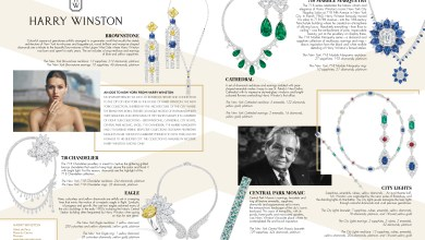 Photo of An ode to New York from Harry Winston