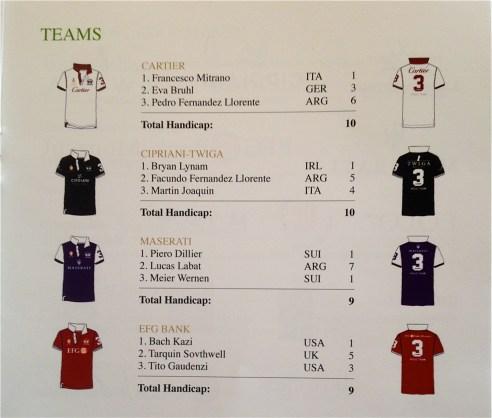The MCPC teams 2014
