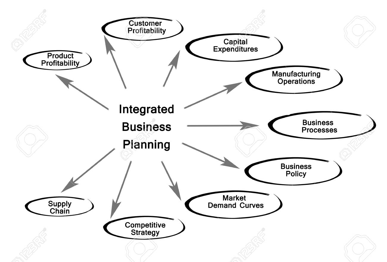 The Importance Of Business Integration Monarch Business
