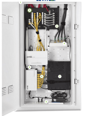 Structured Wiring Panel