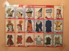 Kyrgyz National Dress Diagram