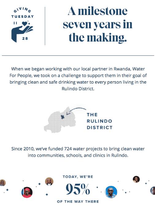 Mail de charity:water