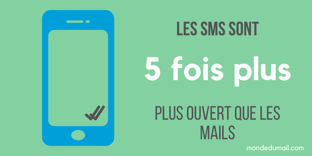 Ouverture SMS marketing