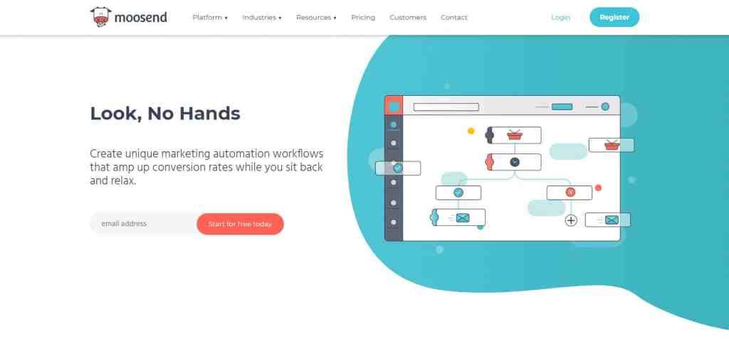 Moosend : le meilleur logiciel de marketing automation