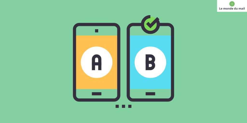 AB Testing Mailing