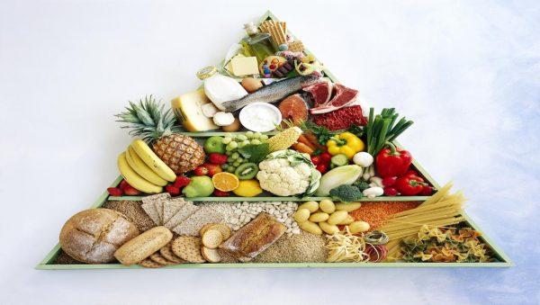 النظام الغذائي المقنن