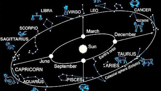 Horoscop 9 Noiembrie 2018 Gemenii Se Află întrun Mediu