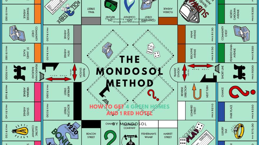 Mondosol Method - Course