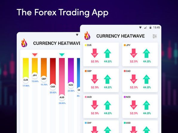 Save 50% on a forex trading app that's great for beginners