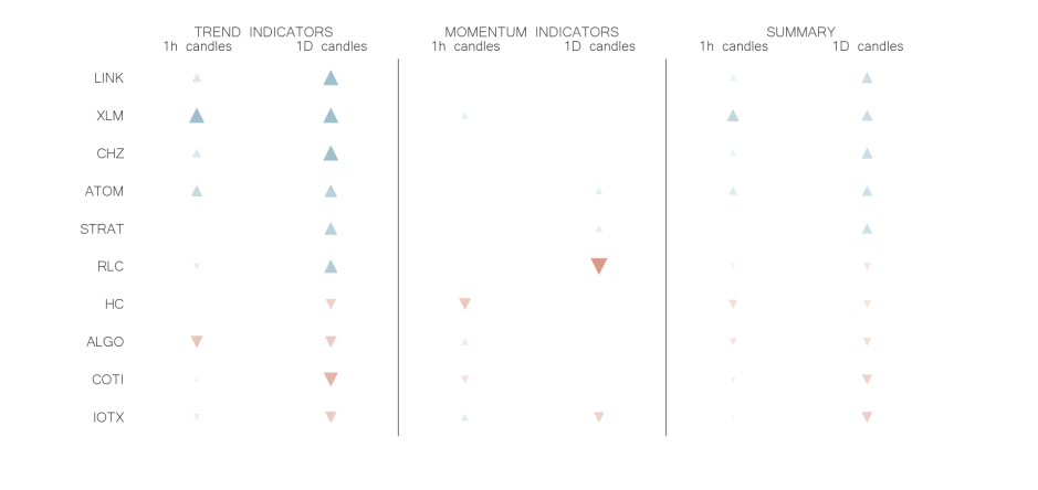 technical analysis crypto trend momentum indicators jun 08