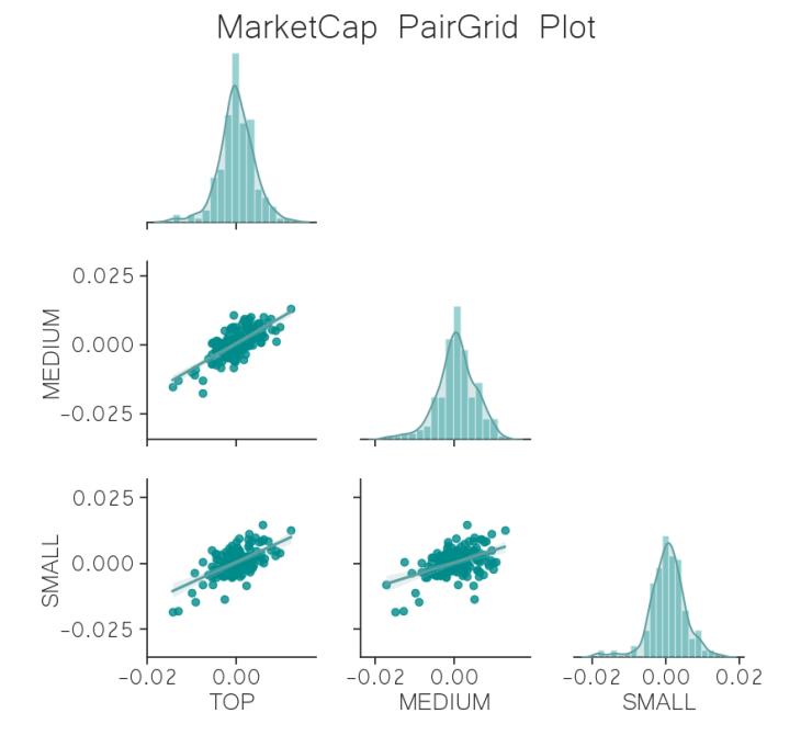 matrix regression crypto market cap  jun 10