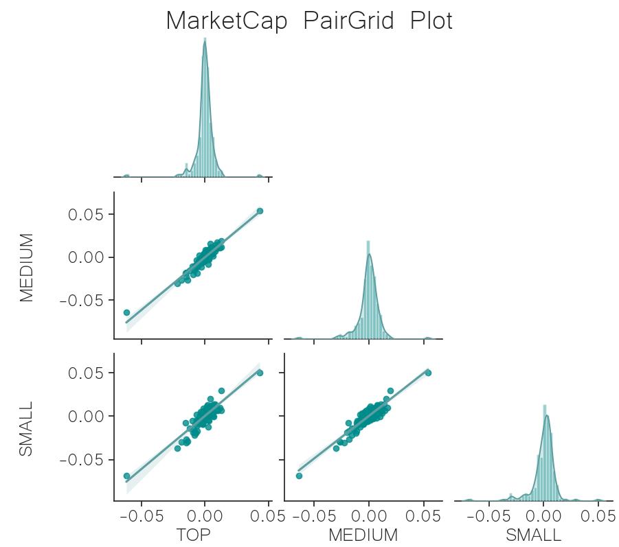 matrix regression crypto market cap jun 17