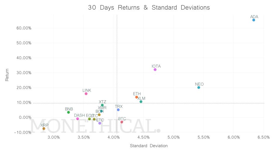 crypto returns volatility jun 04