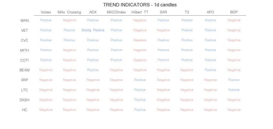 technical analysis crypto trend  indicators  jun 17
