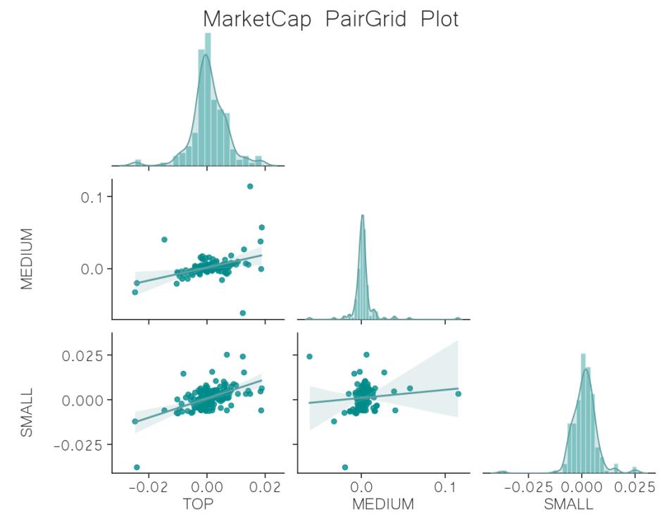 matrix regression crypto market cap jul 8