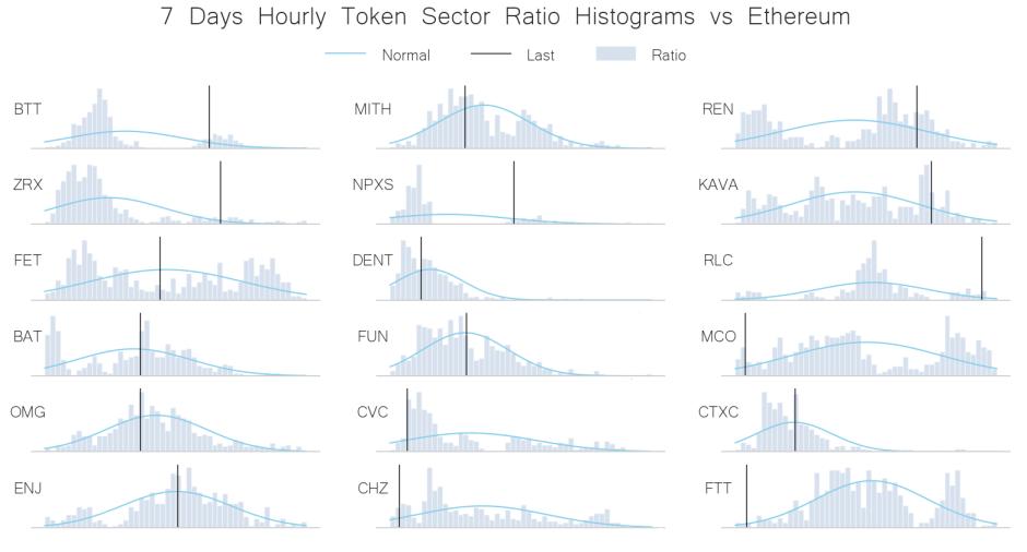 crypto tokens vs ethereum jul 6
