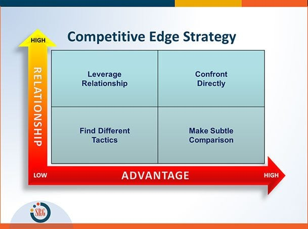 competitive-edge-strategy-graphic-2