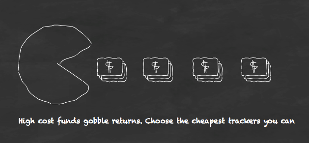 High cost funds gobble returns
