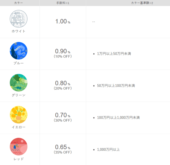 THEO Color Palette(テオ カラーパレット)で最大35%OFF