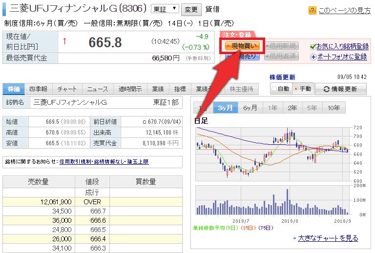 楽天証券の株の買い方3