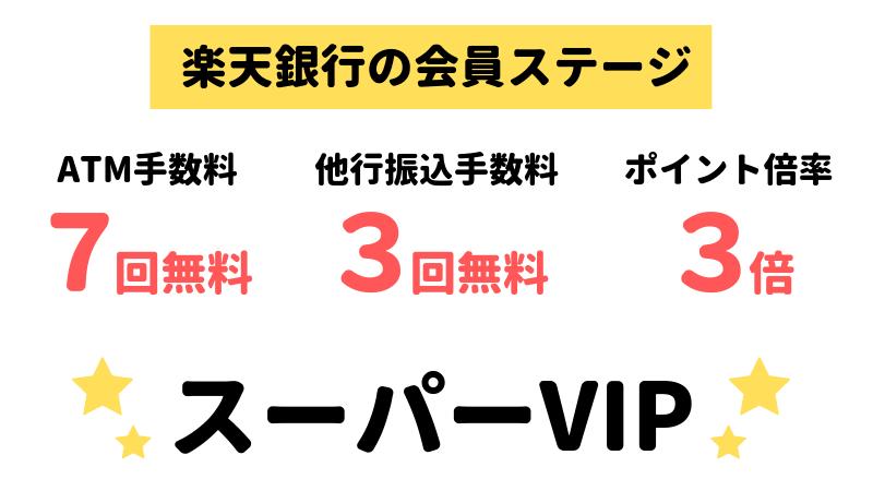 楽天銀行の会員ステージスーパーVIPの特徴