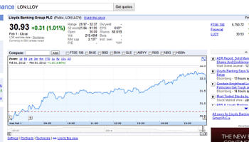 Google Finance UK Launched - Money Watch
