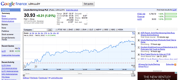 Google Finance Adds Realtime Share Prices - Money Watch