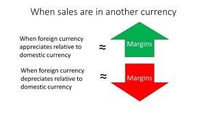 When sales are in another currency