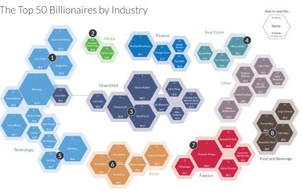 wealthiest-billionaires-2