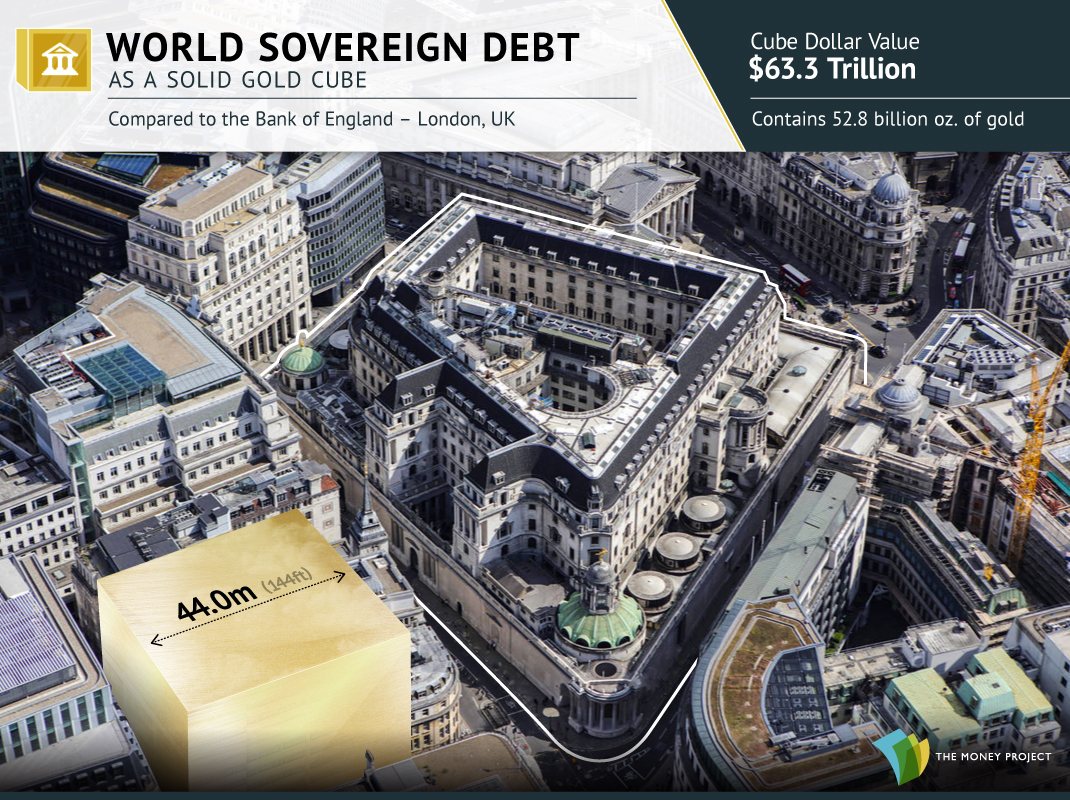 All Global Debt Visualized as a Gold Cube data-recalc-dims=