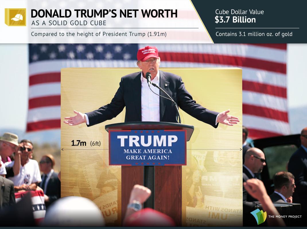 Donald Trump's fortune in a Gold Cube
