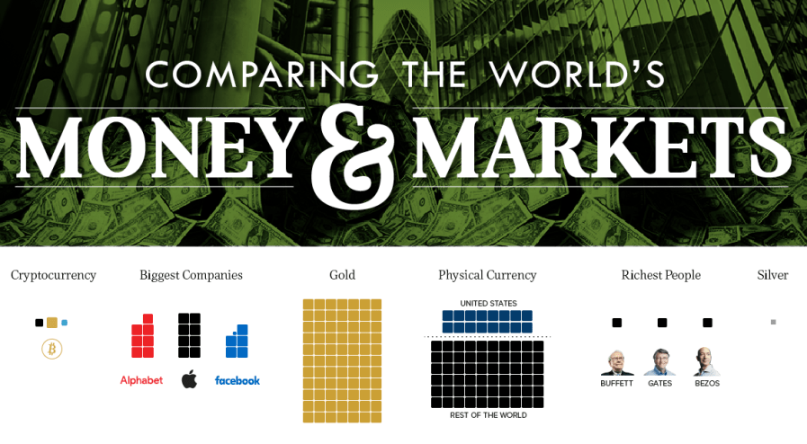 cryptocurrency vs world money