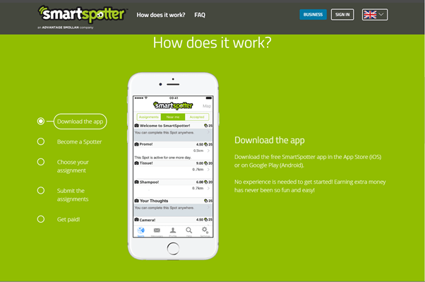 SmartSpotter how does it work?