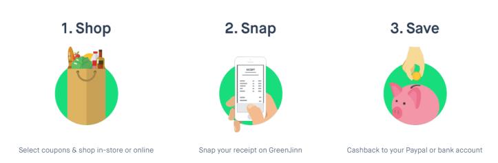 How does Green Jinn app work?