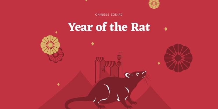 year rat finances