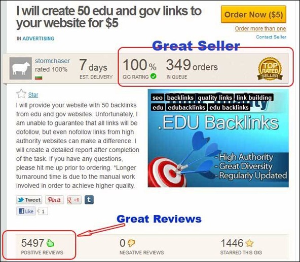 fiverr edu links seller