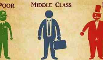 Poor Vs Middle Class Vs Rich in America
