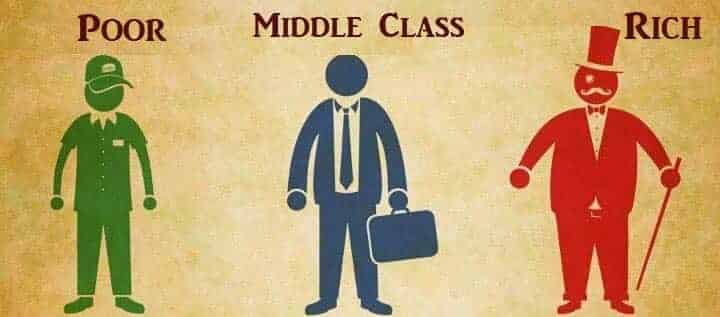 Poor Vs Middle Class Vs Rich in America