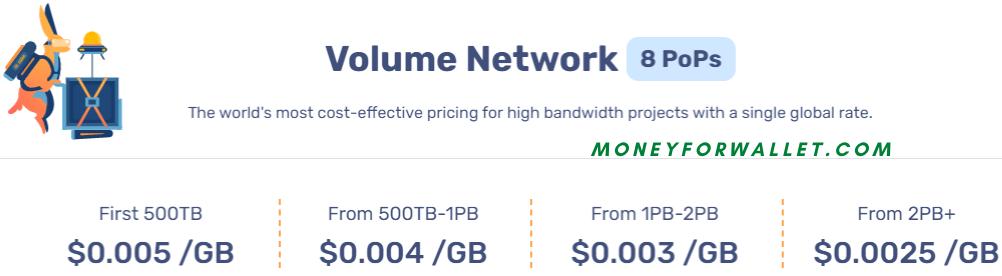 Volume CDN network